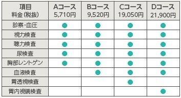 kenkoukanrika-zu02.jpg